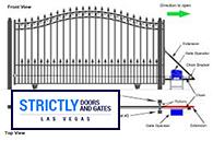 slide-gate-operators-1